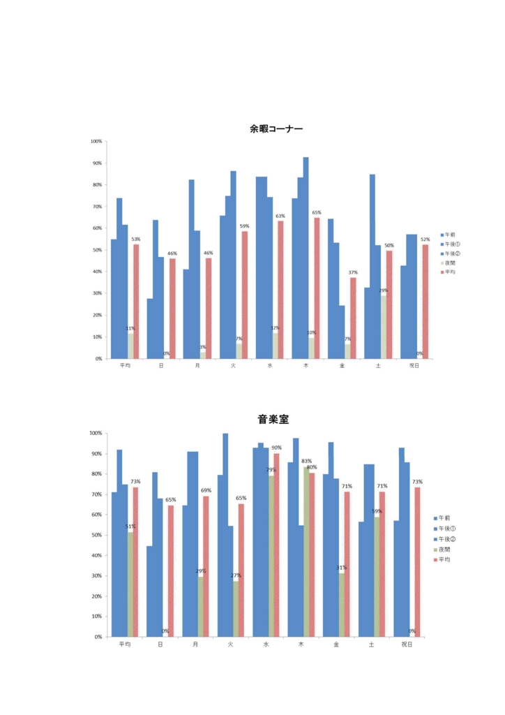 f:id:taishochikusen:20170325080813j:plain