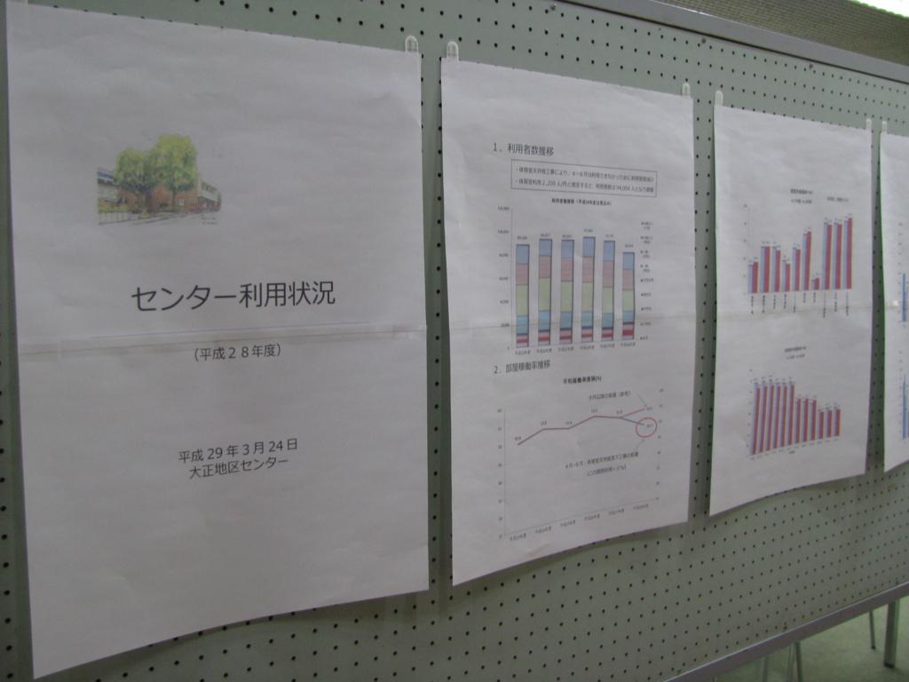 f:id:taishochikusen:20170325080956j:plain