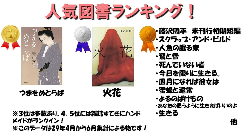 f:id:taishochikusen:20170708160036j:plain