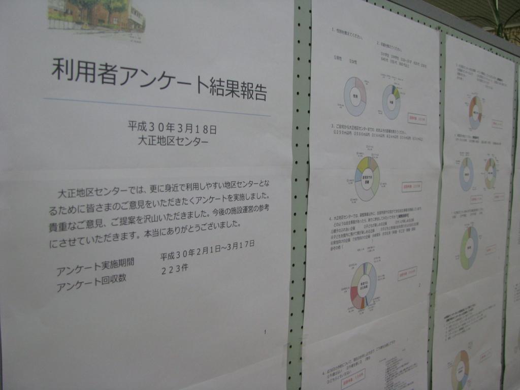 f:id:taishochikusen:20180319150210j:plain