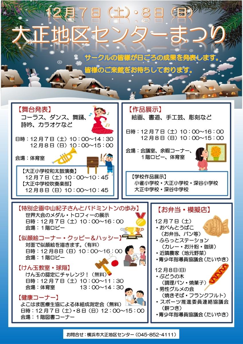 f:id:taishochikusen:20191108104628j:plain