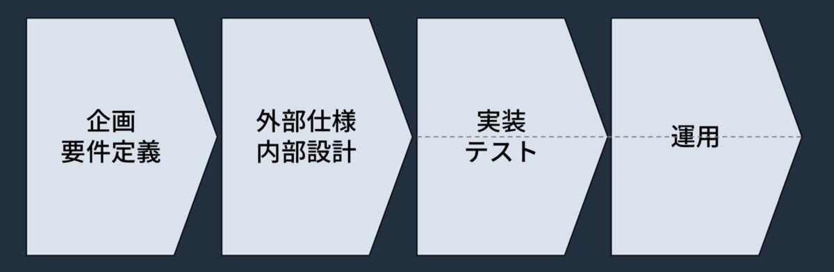 f:id:taison124:20190416165633p:plain