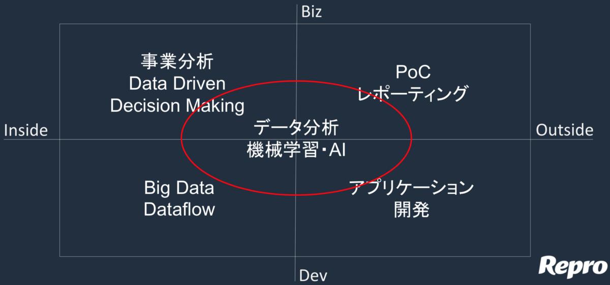 f:id:taison124:20190416165710p:plain