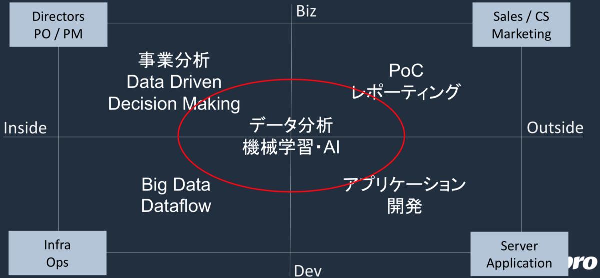 f:id:taison124:20190416165725p:plain
