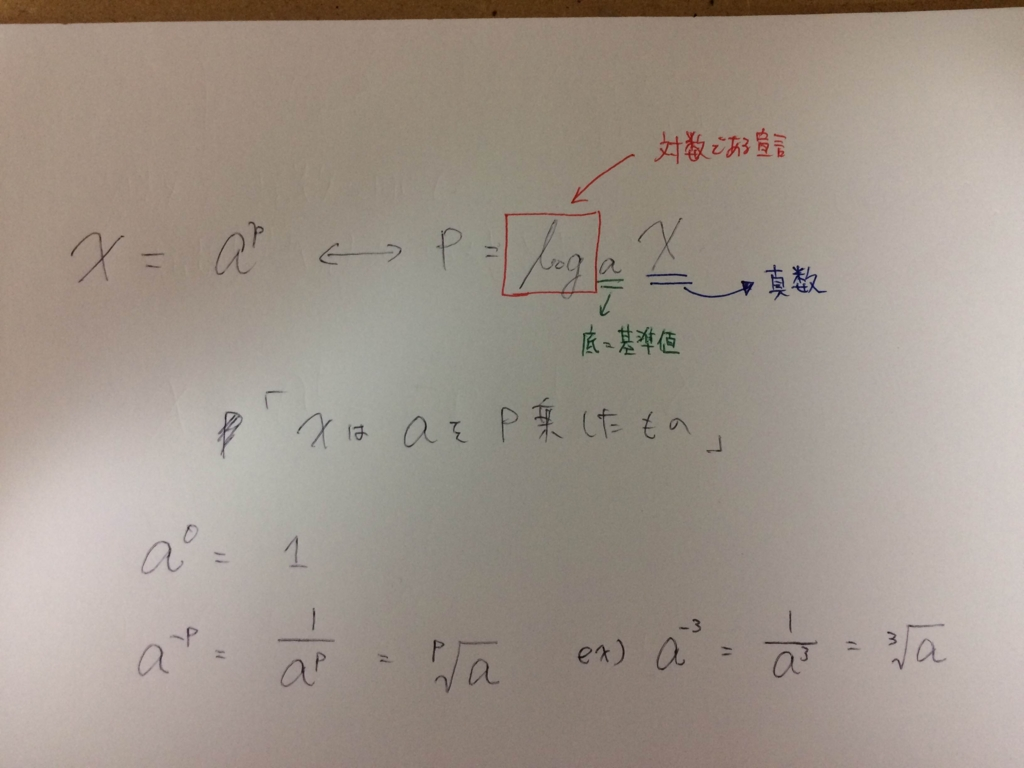 f:id:taisu_kei:20161023233020j:plain