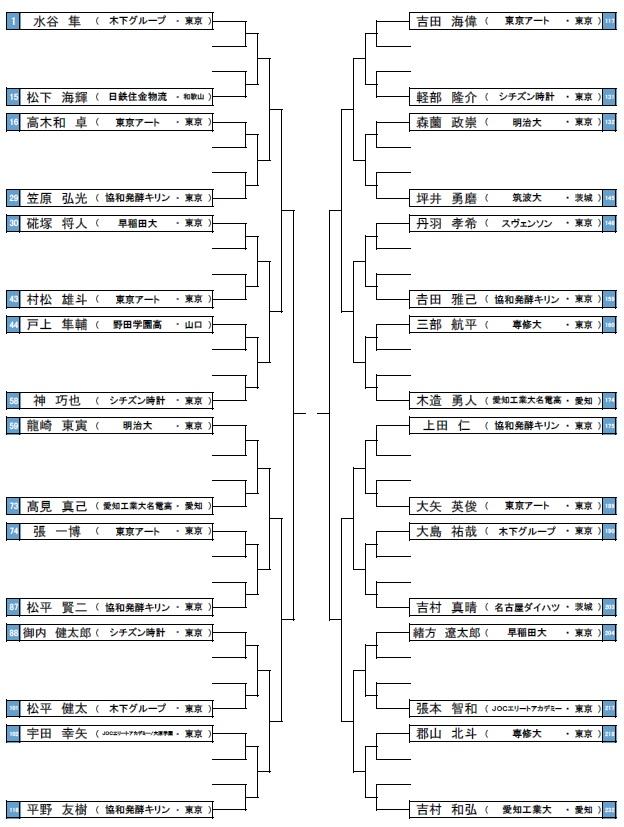 f:id:taisuke1980:20180116003731j:plain