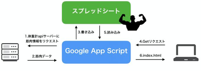 f:id:taisuke_i:20190717182429p:plain