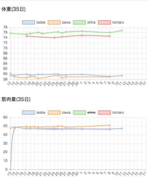 f:id:taisuke_i:20190718122943p:plain