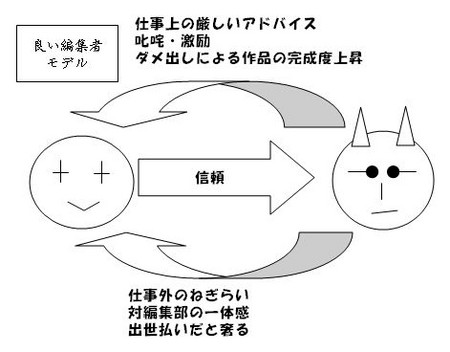 f:id:taitoku:20080610000315j:image