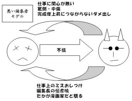 f:id:taitoku:20080610000316j:image