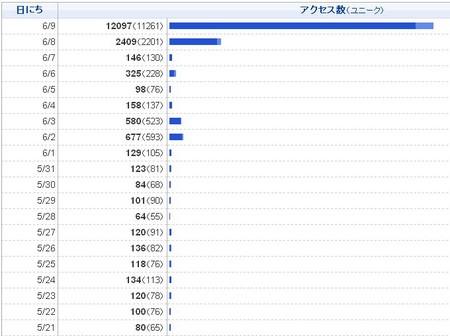 f:id:taitoku:20080610000317j:image