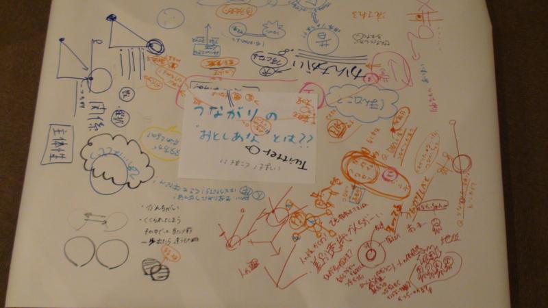 f:id:taiwa-cafe:20110525225028j:image