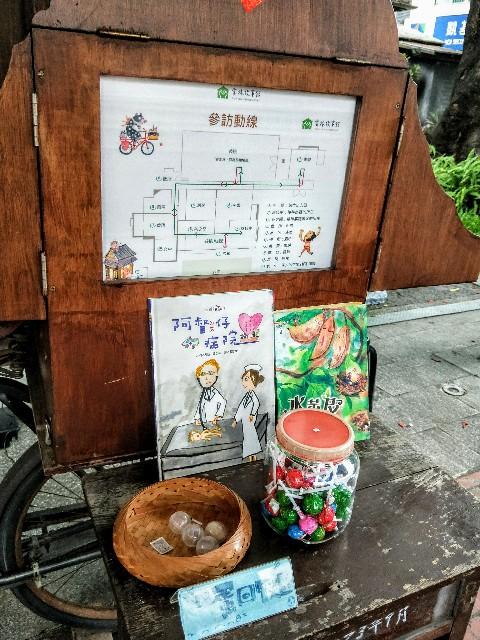f:id:taiwaninaka:20190730103311j:image