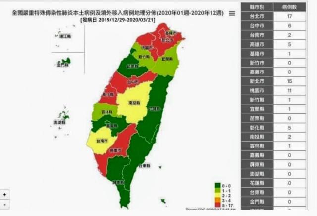 f:id:taiwaninaka:20200317131135j:image
