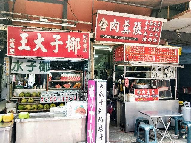f:id:taiwaninaka:20200501151614j:image