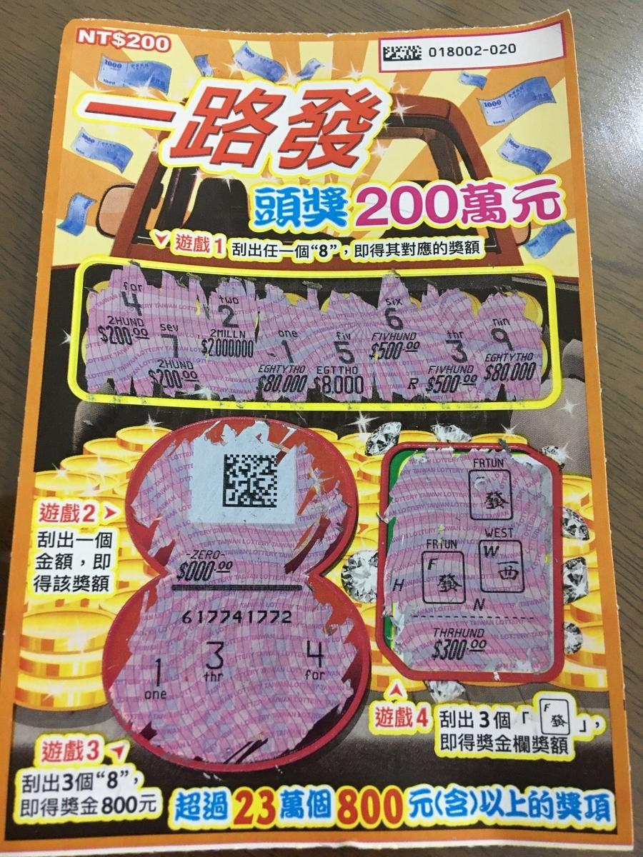 f:id:taiwaninaka:20210721165618j:plain