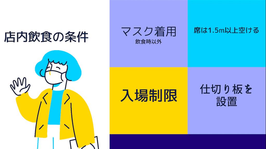 f:id:taiwaninaka:20210812004547p:image