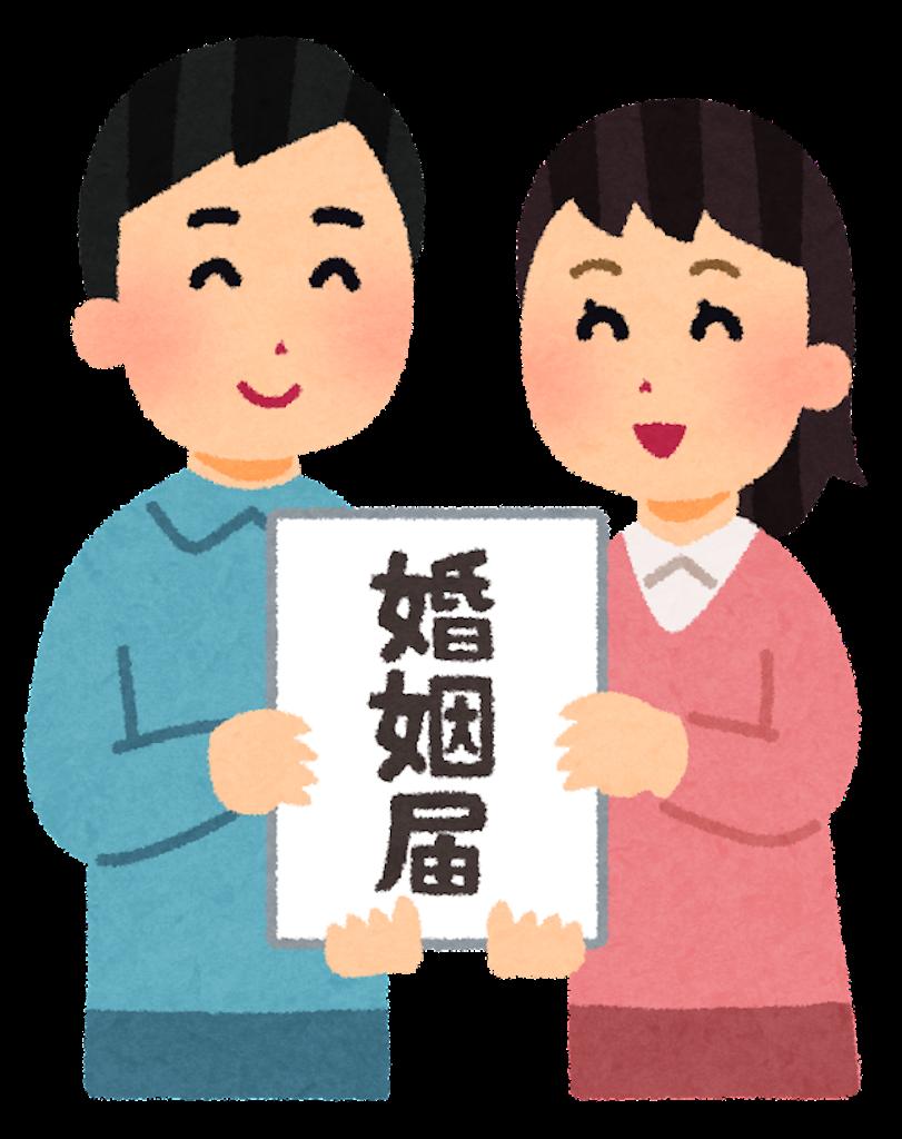 f:id:taiwaninaka:20210907164708p:image