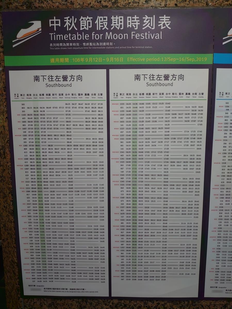 f:id:taiwaniroiro:20200128073657j:plain
