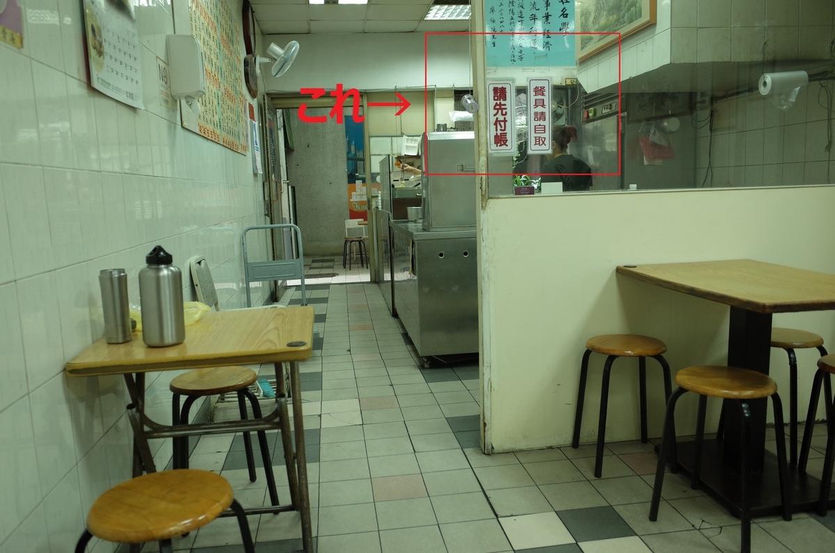 f:id:taiwaniroiro:20200318234445j:plain