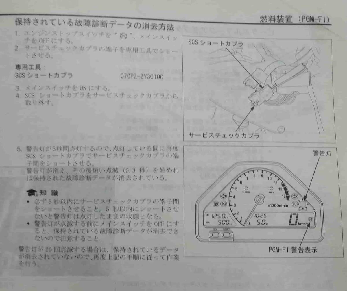 CBR1000RRのサービスマニュアル