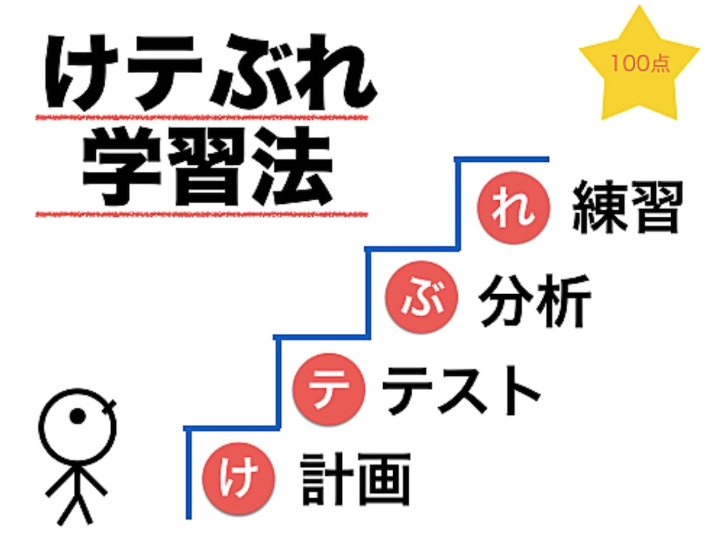 f:id:taiyaki0108:20180128142430j:image