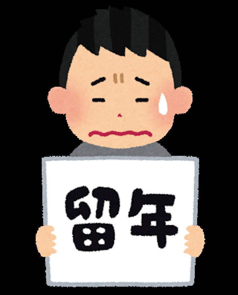 f:id:taiyaki1106:20190122020331p:image
