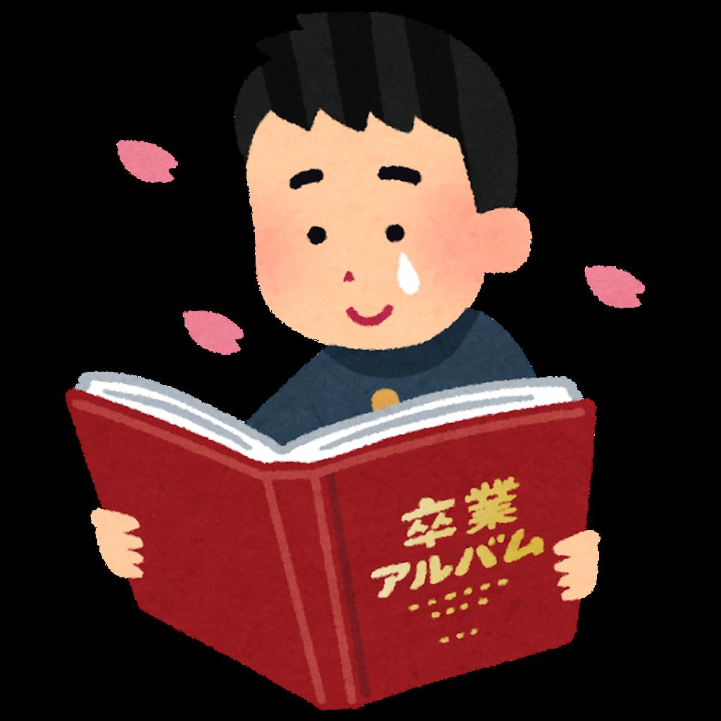 f:id:taiyaki1106:20190219175353p:image