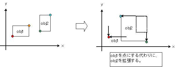 f:id:taiyakisun:20120205110555j:image