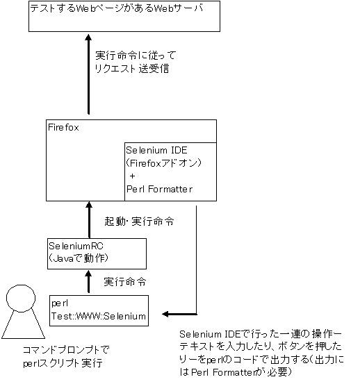 f:id:taiyakisun:20120919210143j:image