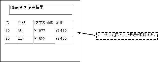 f:id:taiyakisun:20120922170301j:image