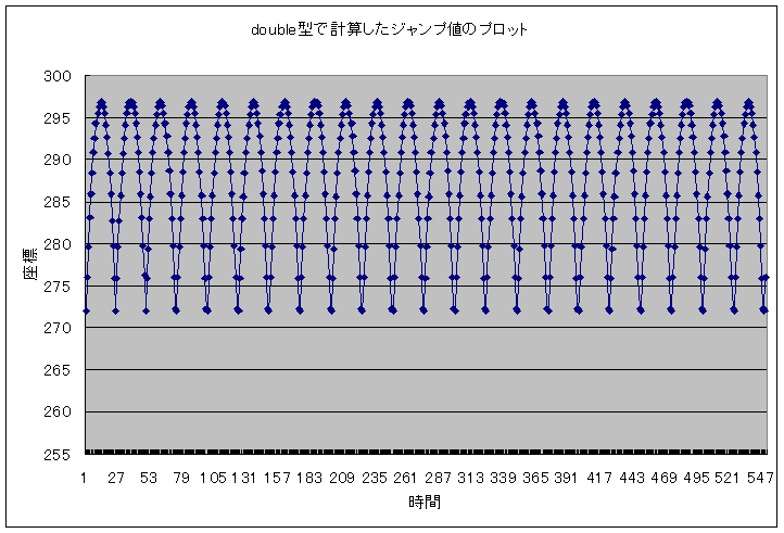 f:id:taiyakisun:20130112222401j:image