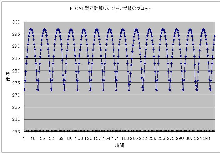 f:id:taiyakisun:20130112222402j:image