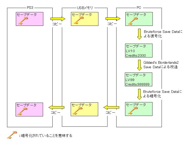 f:id:taiyakisun:20130701205612j:image