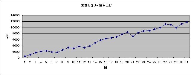 f:id:taiyakisun:20140827214754j:image