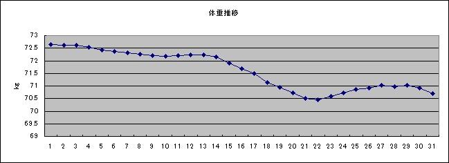 f:id:taiyakisun:20140827214755j:image