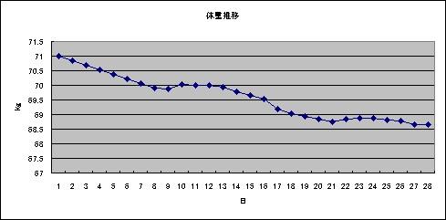 f:id:taiyakisun:20141001221022j:image