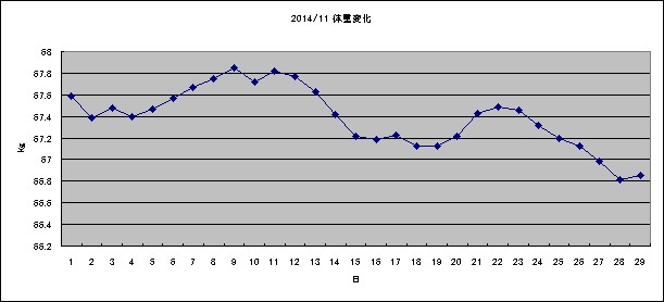 f:id:taiyakisun:20141130231105j:image