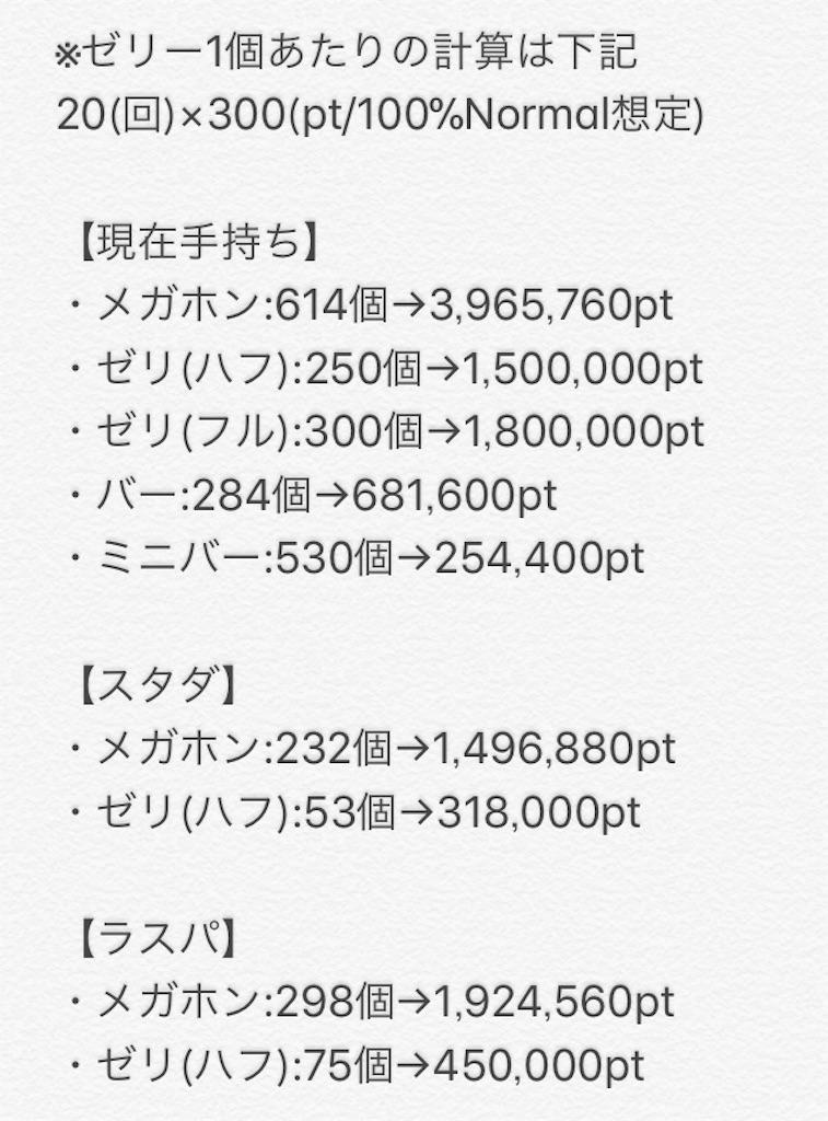 f:id:taiyakitocarbonara:20180625160836j:image