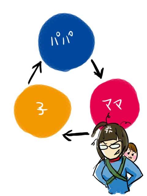 f:id:taiyanmama:20150217110234j:plain