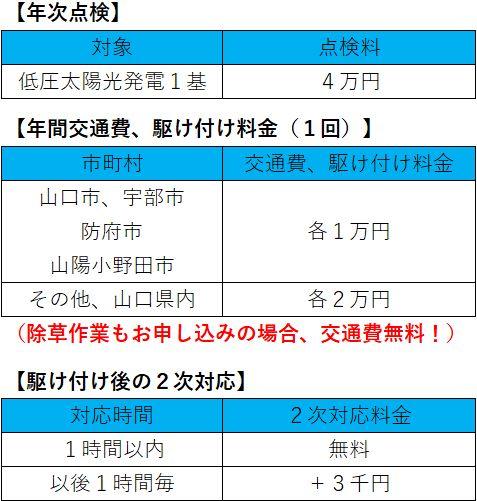 f:id:taiyoukoux:20200226101219j:plain