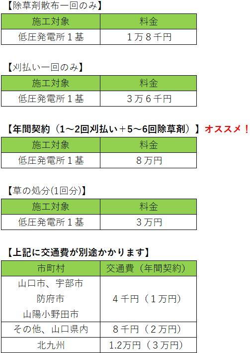 f:id:taiyoukoux:20200226104734j:plain