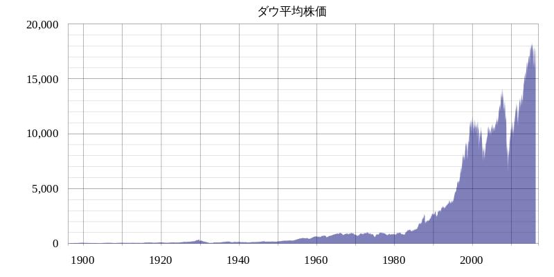 f:id:taizooo:20170512165127p:plain