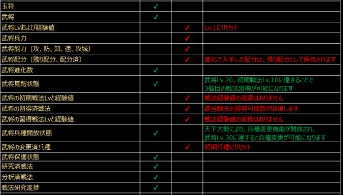 f:id:taja-ikiterutoomounayo:20180509164419p:plain