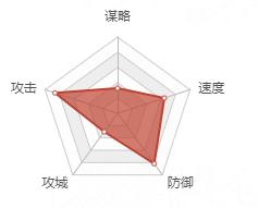 f:id:taja-ikiterutoomounayo:20180526033621p:plain