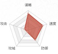 f:id:taja-ikiterutoomounayo:20181108121859p:plain
