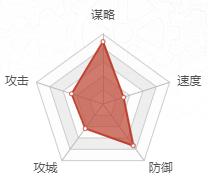 f:id:taja-ikiterutoomounayo:20181108123528p:plain