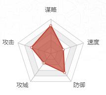 f:id:taja-ikiterutoomounayo:20181108124818p:plain