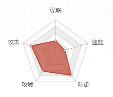 f:id:taja-ikiterutoomounayo:20181204020617p:plain