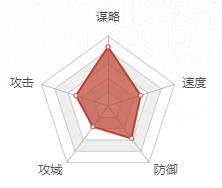f:id:taja-ikiterutoomounayo:20181204112608p:plain